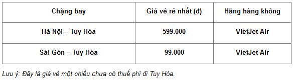 ve-may-bay-di-tuy-hoa-chuyen-bay